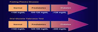 diabetes-5